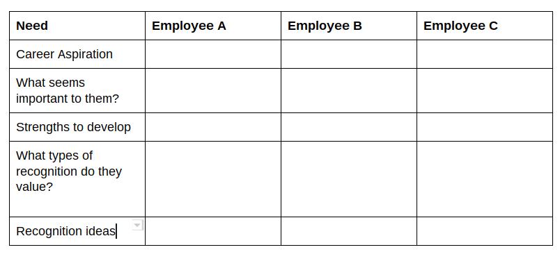 McQuaig - Employee Recognition Ideas Chart