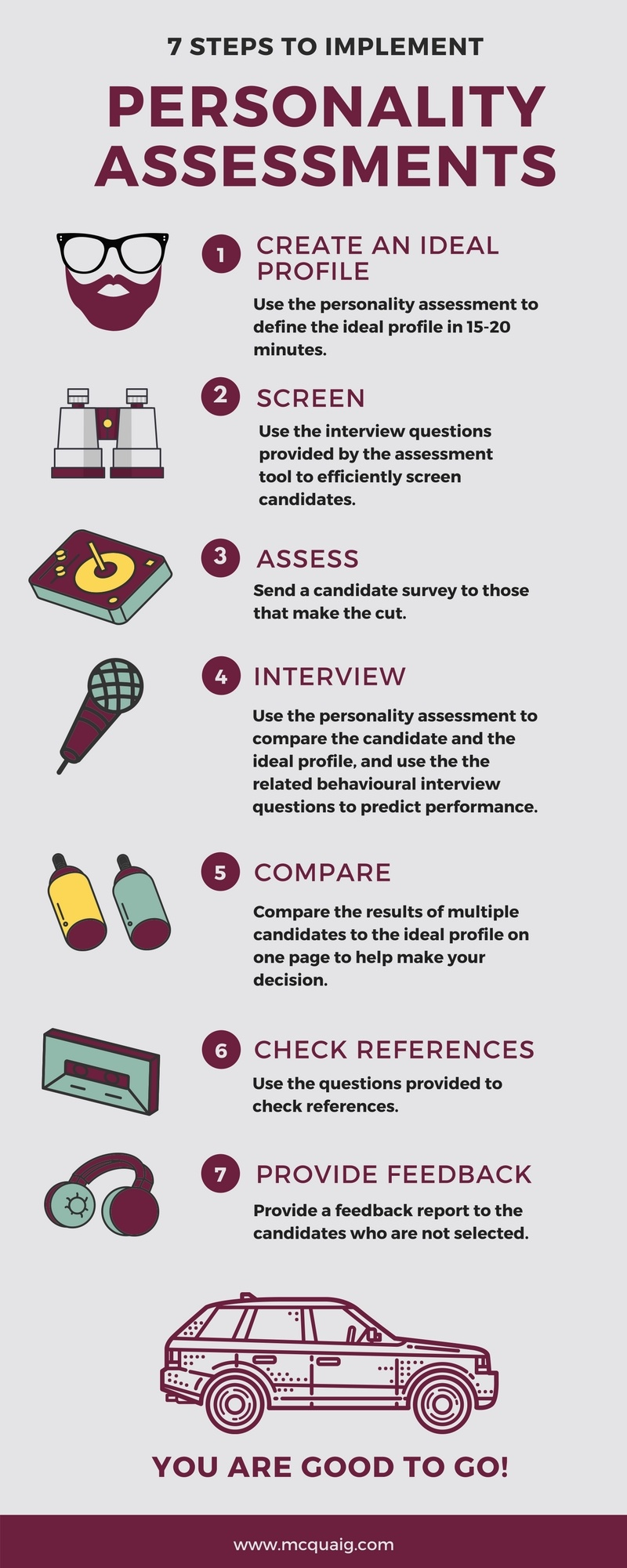 7 Steps to Personality Assessments V2.jpg